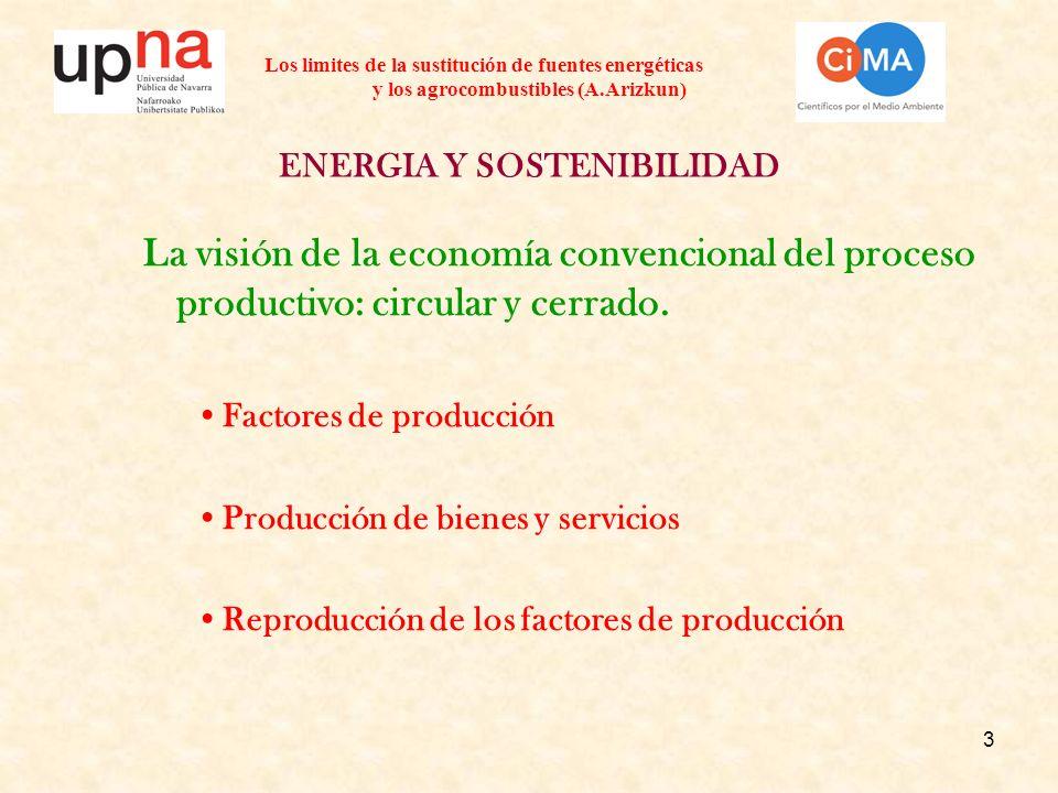 3 Los limites de la sustitución de fuentes energéticas y los agrocombustibles (A.Arizkun) ENERGIA Y SOSTENIBILIDAD La visión de la economía convencional del proceso productivo: circular y cerrado.
