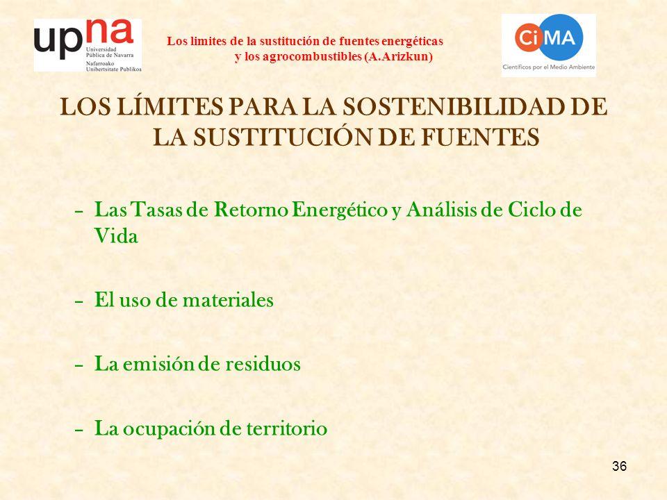 36 Los limites de la sustitución de fuentes energéticas y los agrocombustibles (A.Arizkun) LOS LÍMITES PARA LA SOSTENIBILIDAD DE LA SUSTITUCIÓN DE FUE