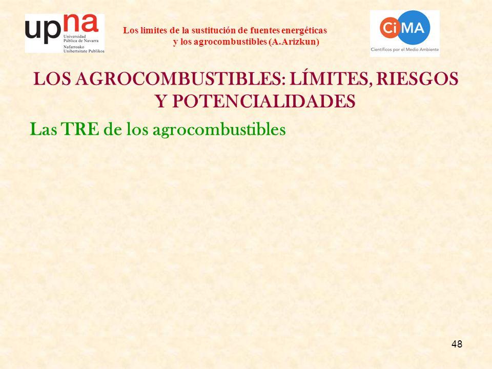 48 Los limites de la sustitución de fuentes energéticas y los agrocombustibles (A.Arizkun) LOS AGROCOMBUSTIBLES: LÍMITES, RIESGOS Y POTENCIALIDADES Las TRE de los agrocombustibles