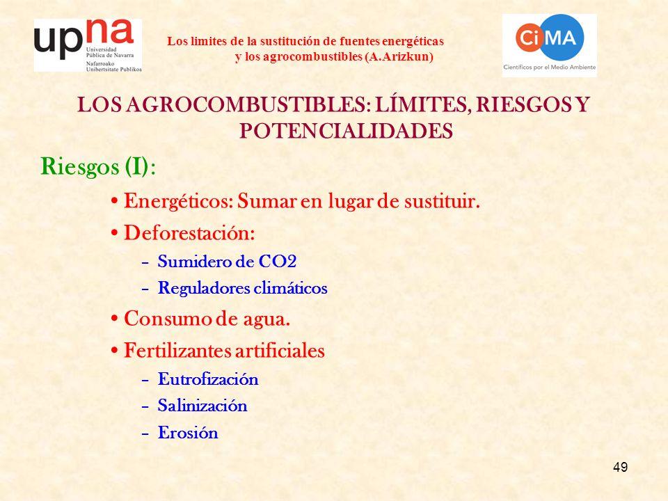 49 Los limites de la sustitución de fuentes energéticas y los agrocombustibles (A.Arizkun) LOS AGROCOMBUSTIBLES: LÍMITES, RIESGOS Y POTENCIALIDADES Riesgos (I): Energéticos: Sumar en lugar de sustituir.