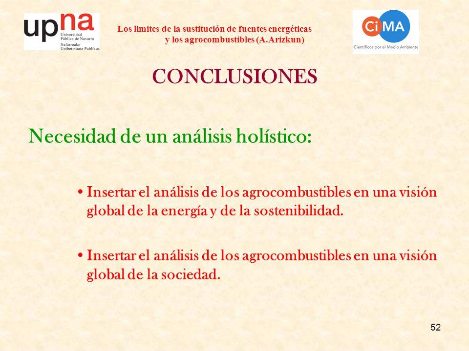 52 Los limites de la sustitución de fuentes energéticas y los agrocombustibles (A.Arizkun) CONCLUSIONES Necesidad de un análisis holístico: Insertar el análisis de los agrocombustibles en una visión global de la energía y de la sostenibilidad.
