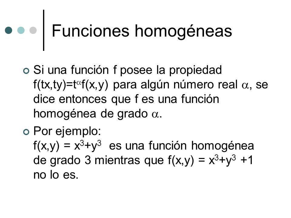 Funciones homogéneas Si una función f posee la propiedad f(tx,ty)=t f(x,y) para algún número real, se dice entonces que f es una función homogénea de