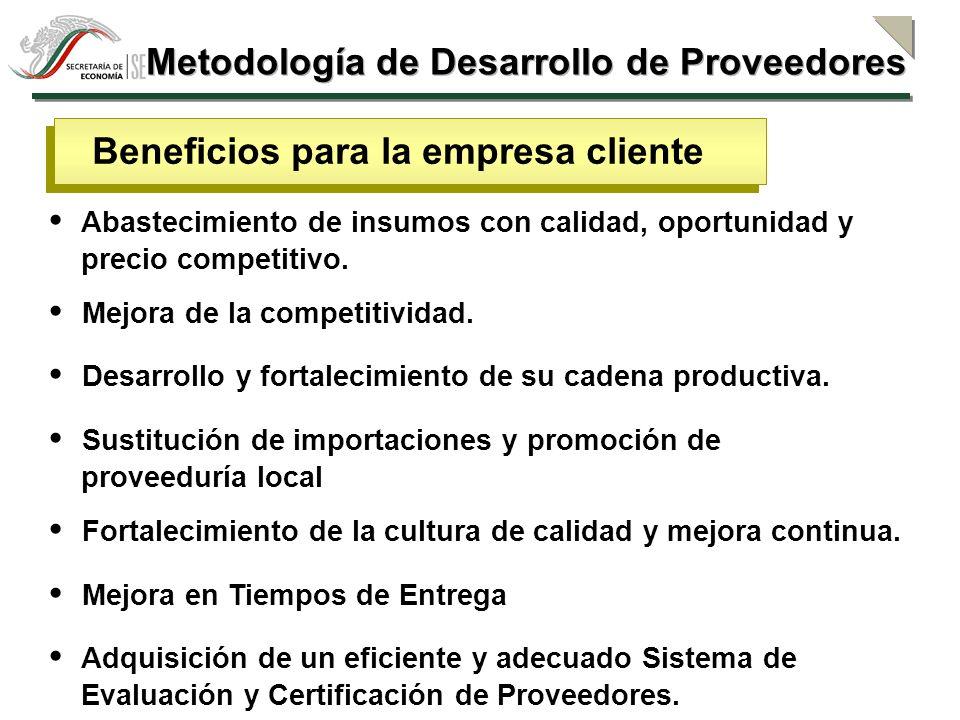 Metodología de Desarrollo de Proveedores Beneficios para la empresa proveedora Identificación y captación de nuevos clientes.
