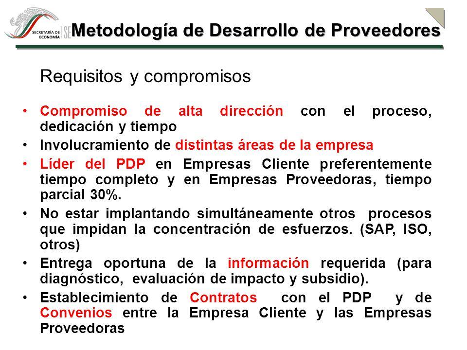 Metodología de Desarrollo de Proveedores Disposición a mejorar prácticas de compra y a promover Planes de Mejora (capacitación, asistencia técnica e inversión), especialmente en empresas proveedoras.