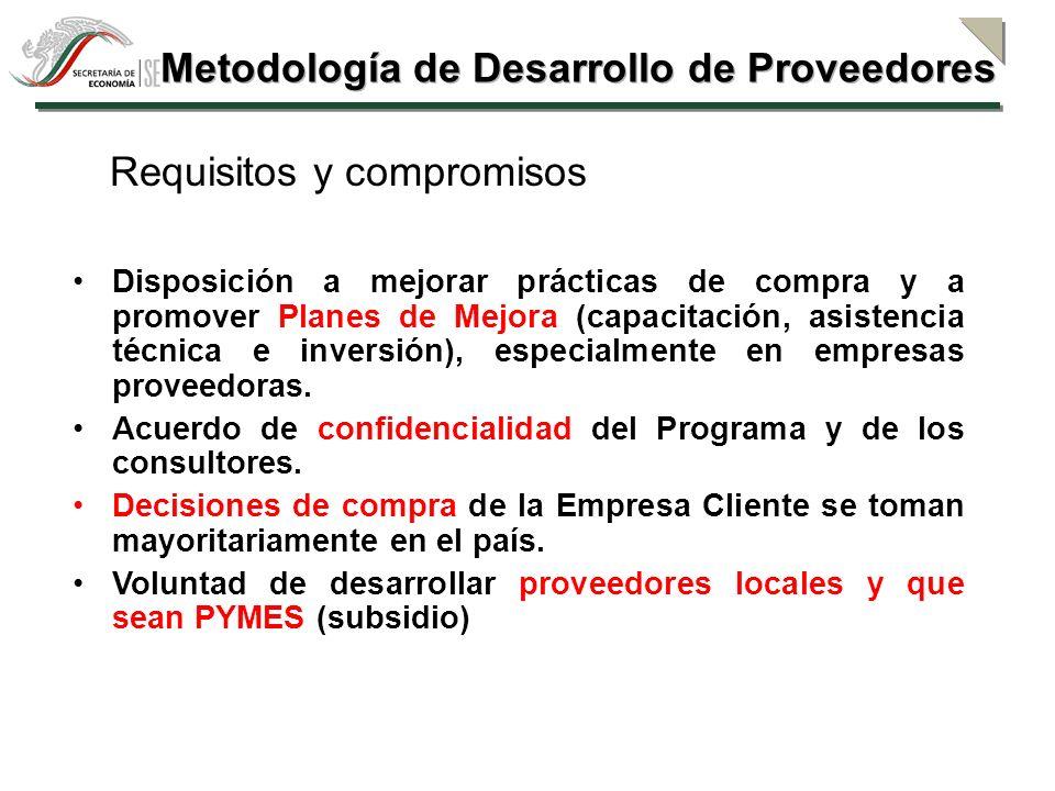Metodología de Desarrollo de Proveedores Disposición a mejorar prácticas de compra y a promover Planes de Mejora (capacitación, asistencia técnica e i
