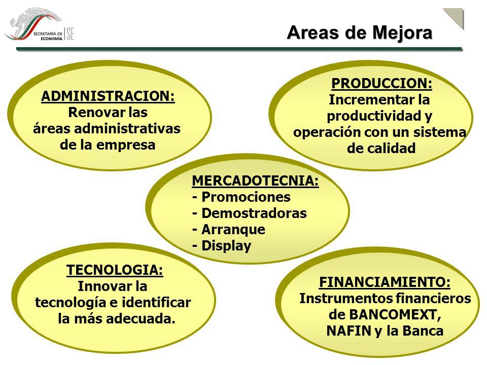 Capacitación empresarial Consultoría integral y grupal en las áreas de: Producción, Administración, Finanzas, Mercadotecnia y Recursos Humanos Análisis sectoriales y financieros CETRO Administración