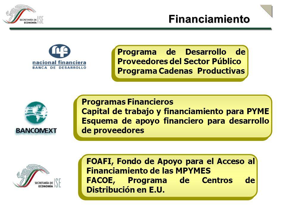 Programas Financieros Capital de trabajo y financiamiento para PYME Esquema de apoyo financiero para desarrollo de proveedores Programa de Desarrollo