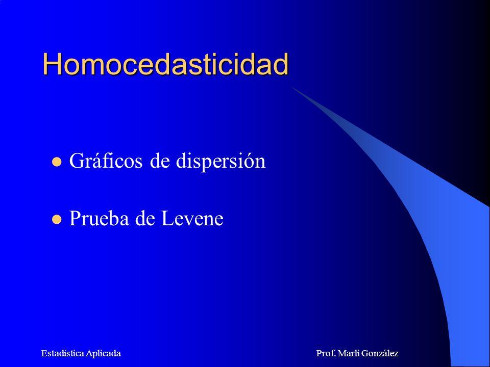 Estadística Aplicada Prof. Marli González Homocedasticidad Gráficos de dispersión Prueba de Levene