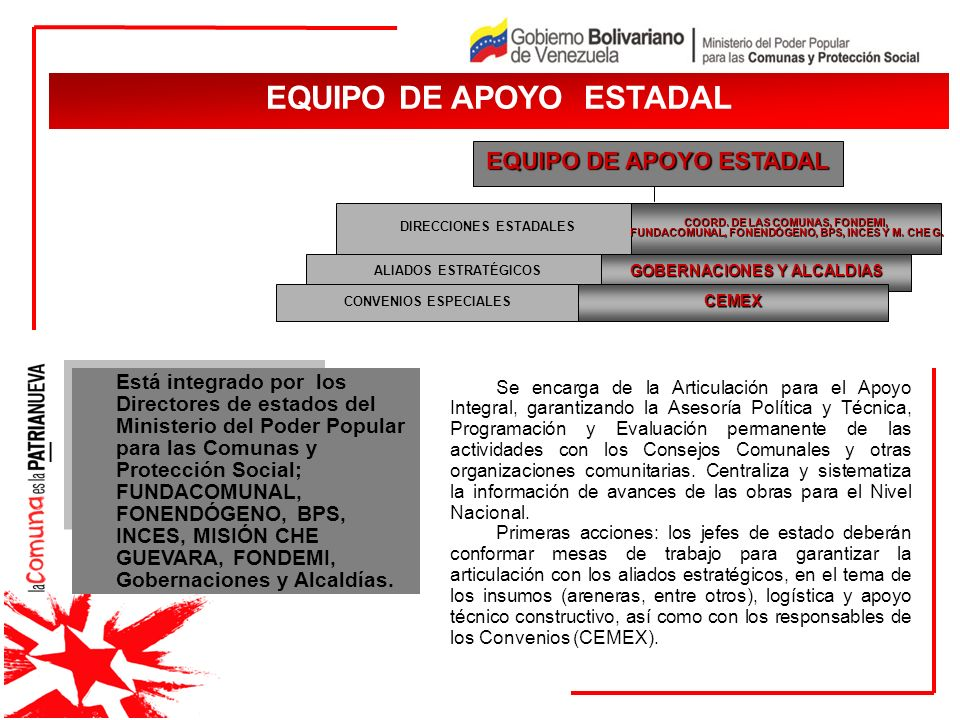 JUSTIFICACIÓN I pe JUSTIFICACIÓN EQUIPO DE APOYO ESTADAL Se encarga de la Articulación para el Apoyo Integral, garantizando la Asesoría Política y Téc