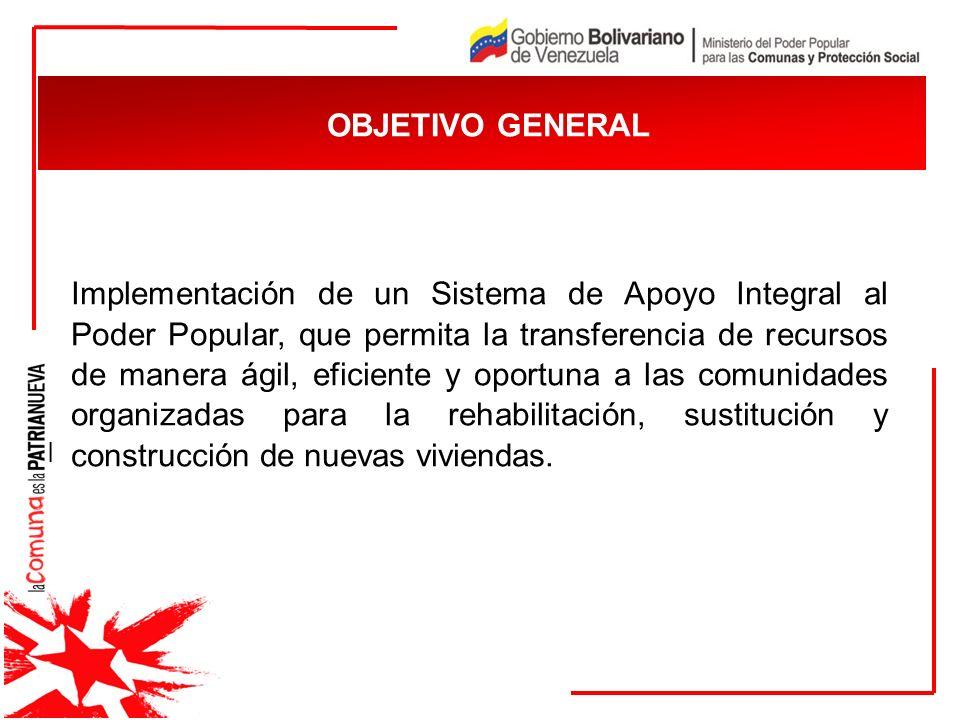 JUSTIFICACIÓN I pe Implementación de un Sistema de Apoyo Integral al Poder Popular, que permita la transferencia de recursos de manera ágil, eficiente
