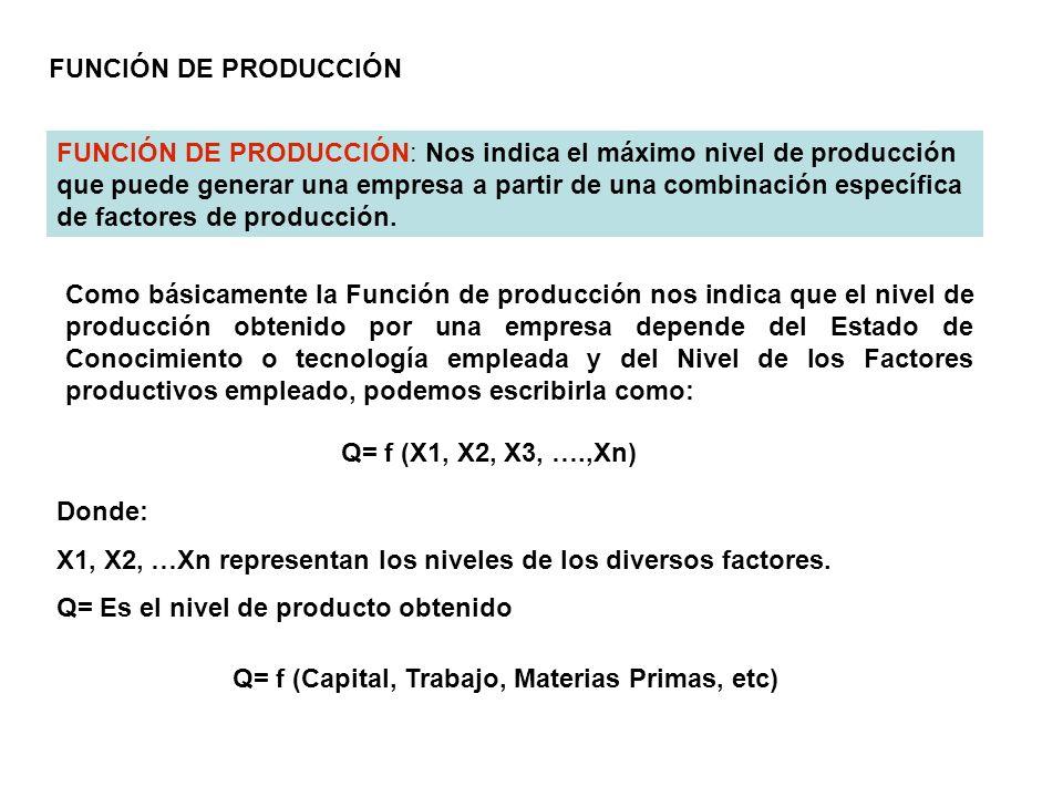 FUNCIÓN DE PRODUCCIÓN FUNCIÓN DE PRODUCCIÓN: Nos indica el máximo nivel de producción que puede generar una empresa a partir de una combinación especí