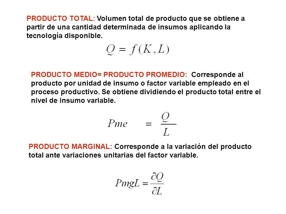 PRODUCTO TOTAL: Volumen total de producto que se obtiene a partir de una cantidad determinada de insumos aplicando la tecnología disponible. PRODUCTO