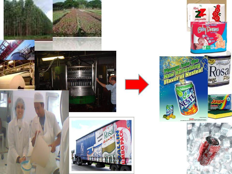 PRODUCCION EN EL LARGO PLAZO: En el largo plazo el nivel de todos los factores de producción varía.