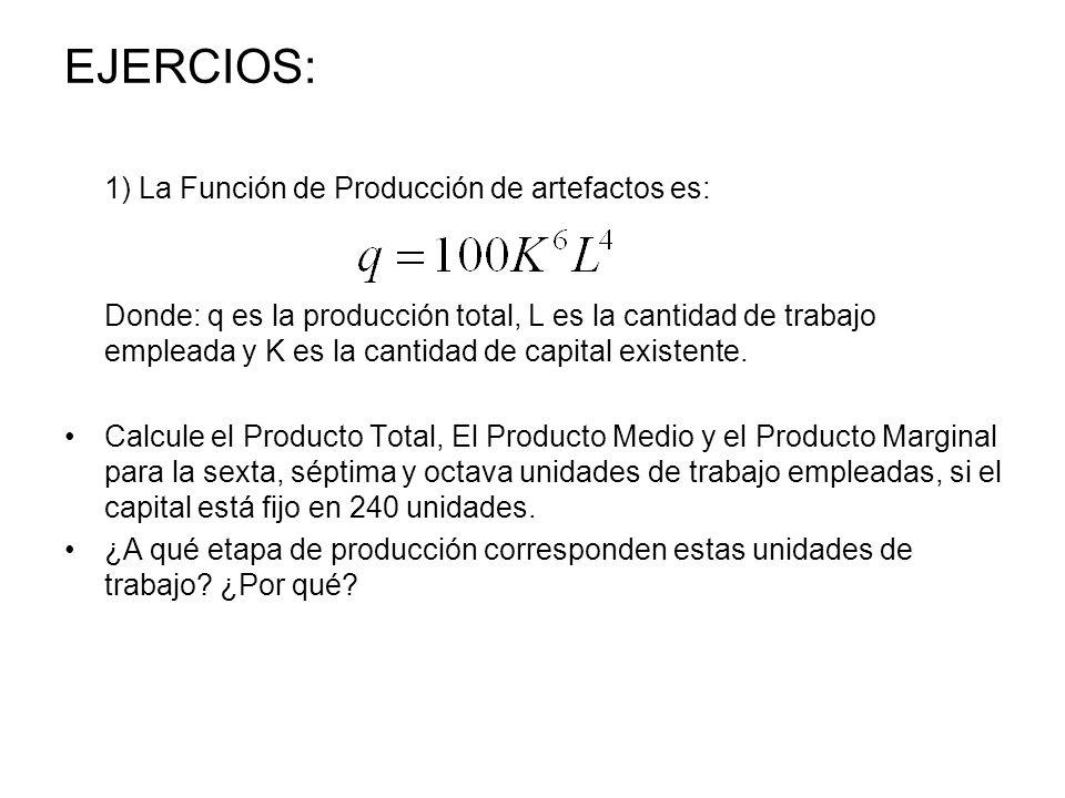 EJERCIOS: 1) La Función de Producción de artefactos es: Donde: q es la producción total, L es la cantidad de trabajo empleada y K es la cantidad de ca