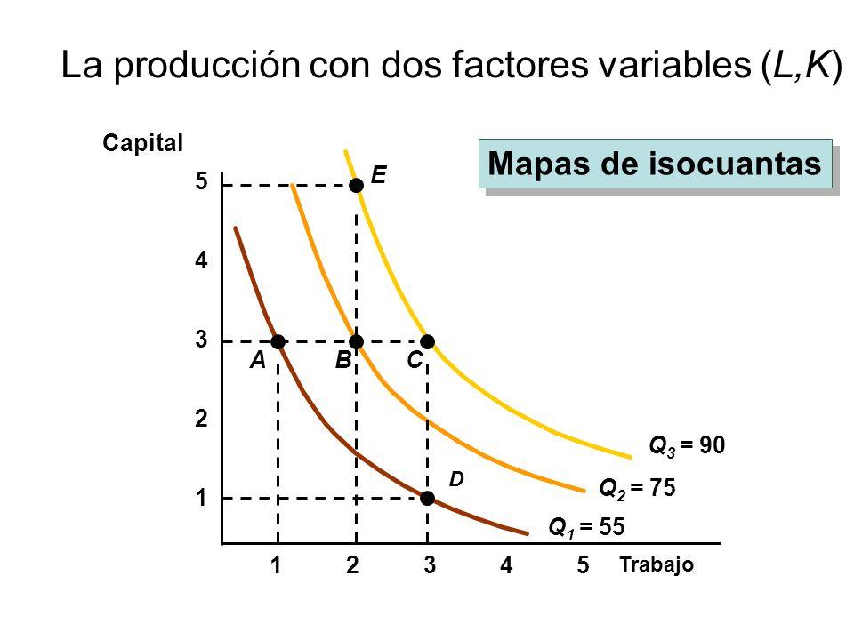 La producción con dos factores variables (L,K) Trabajo 1 2 3 4 12345 5 Q 1 = 55 A D B Q 2 = 75 Q 3 = 90 C E Capital Mapas de isocuantas