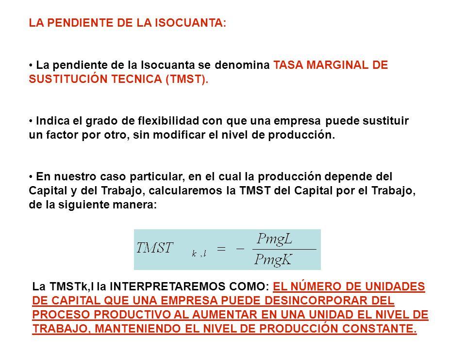 LA PENDIENTE DE LA ISOCUANTA: La pendiente de la Isocuanta se denomina TASA MARGINAL DE SUSTITUCIÓN TECNICA (TMST). Indica el grado de flexibilidad co