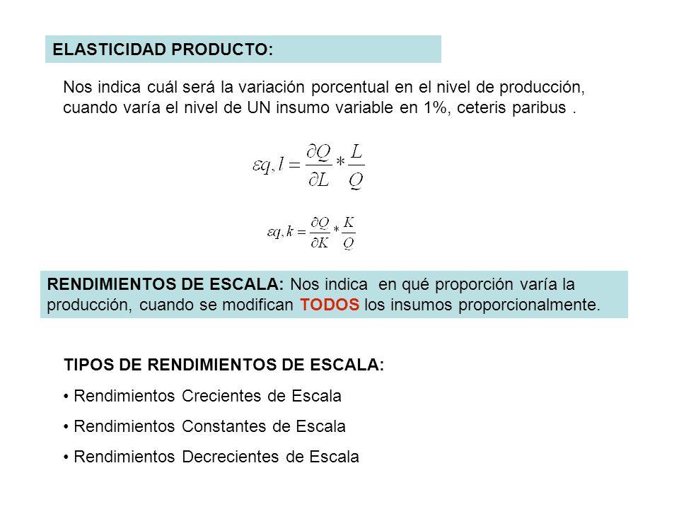 ELASTICIDAD PRODUCTO: Nos indica cuál será la variación porcentual en el nivel de producción, cuando varía el nivel de UN insumo variable en 1%, ceter