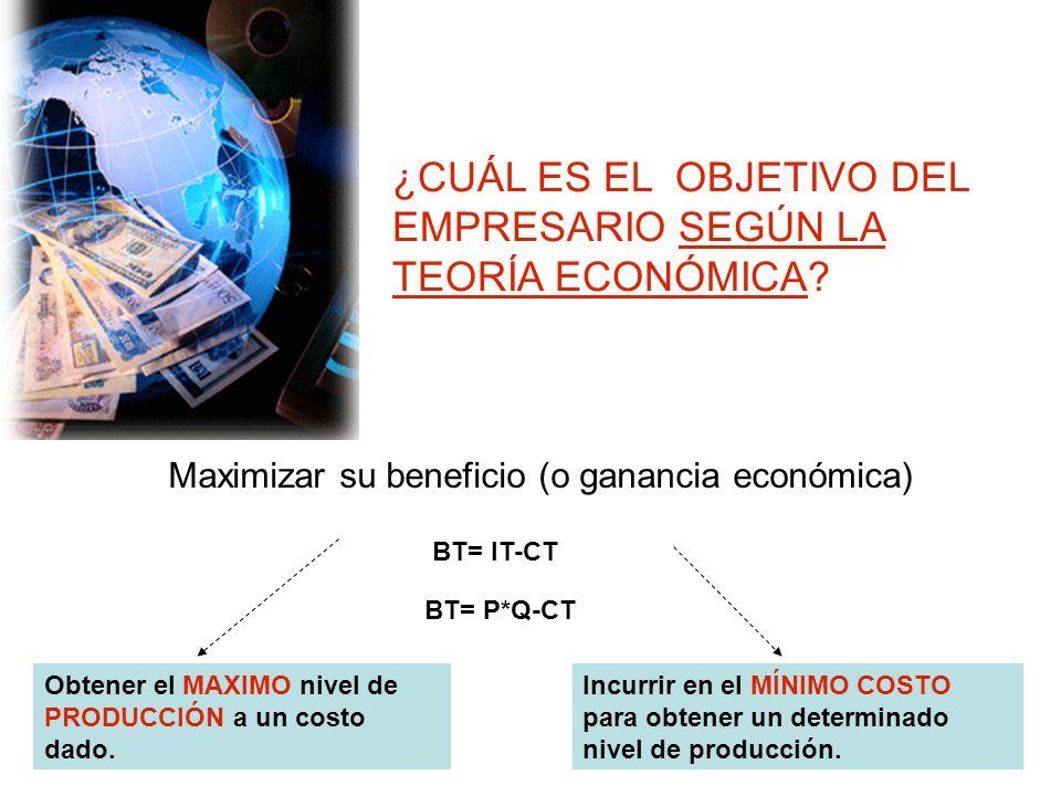 ¿CUÁL ES EL OBJETIVO DEL EMPRESARIO SEGÚN LA TEORÍA ECONÓMICA? Maximizar su beneficio (o ganancia económica) BT= IT-CT BT= P*Q-CT Obtener el MAXIMO ni