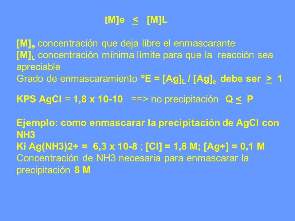 [ M]e < [M]L [M] e concentración que deja libre el enmascarante [M] L concentración mínima límite para que la reacción sea apreciable Grado de enmasca