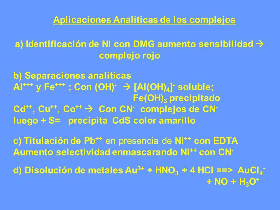 Aplicaciones Analíticas de los complejos a) Identificación de Ni con DMG aumento sensibilidad complejo rojo b) Separaciones analíticas Al +++ y Fe +++