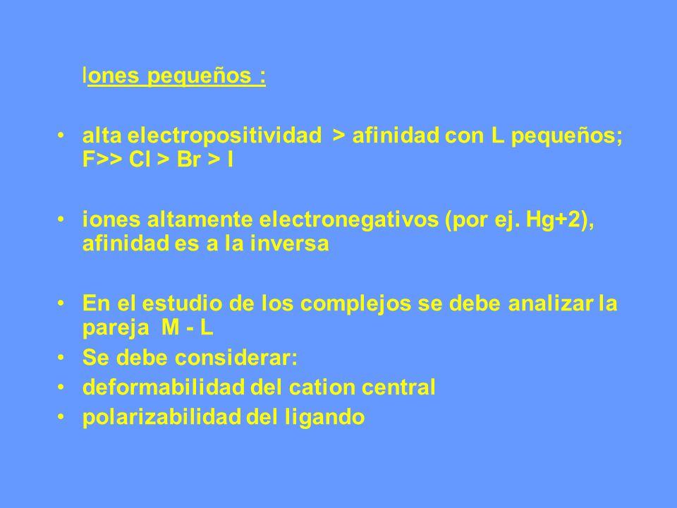 Iones pequeños : alta electropositividad > afinidad con L pequeños; F>> Cl > Br > I iones altamente electronegativos (por ej. Hg+2), afinidad es a la
