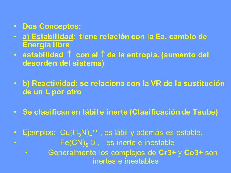 Dos Conceptos: a) Estabilidad: tiene relación con la Ea, cambio de Energía libre estabilidad con el de la entropía. (aumento del desorden del sistema)