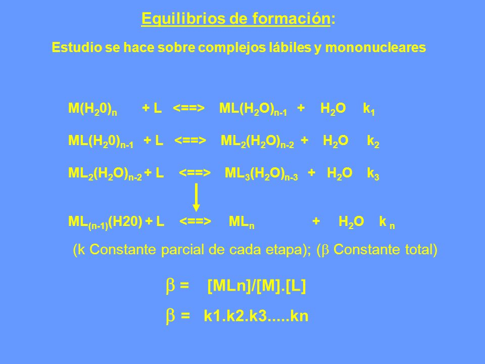 M(H 2 0) n + L ML(H 2 O) n-1 + H 2 O k 1 ML(H 2 0) n-1 + L ML 2 (H 2 O) n-2 + H 2 O k 2 ML 2 (H 2 O) n-2 + L ML 3 (H 2 O) n-3 + H 2 O k 3 ML (n-1) (H2