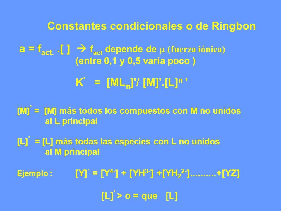 Constantes condicionales o de Ringbon a = f act..[ ] f act depende de (fuerza iónica) (entre 0,1 y 0,5 varía poco ) K ' = [ML n ]'/ [M]'.[L] n ' [M] =