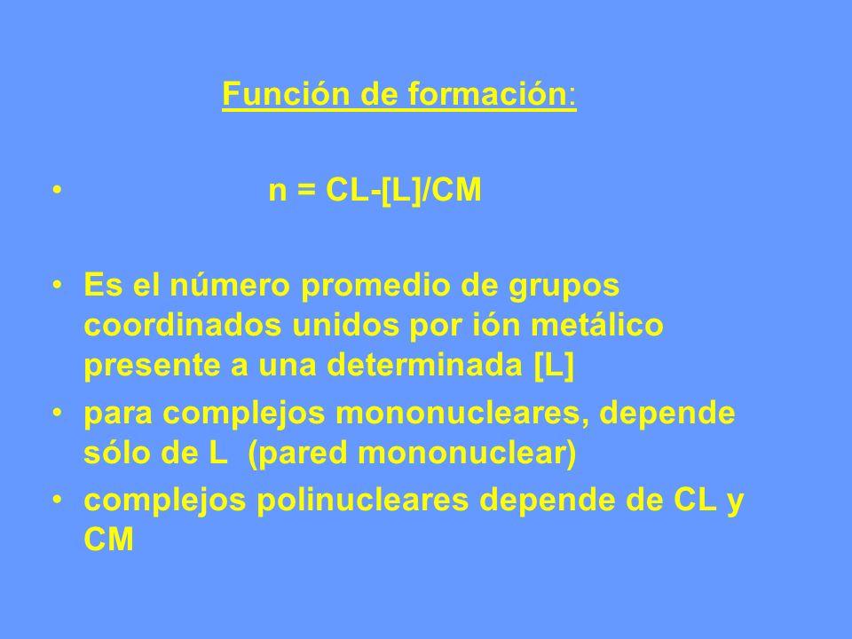 Función de formación: n = CL-[L]/CM Es el número promedio de grupos coordinados unidos por ión metálico presente a una determinada [L] para complejos