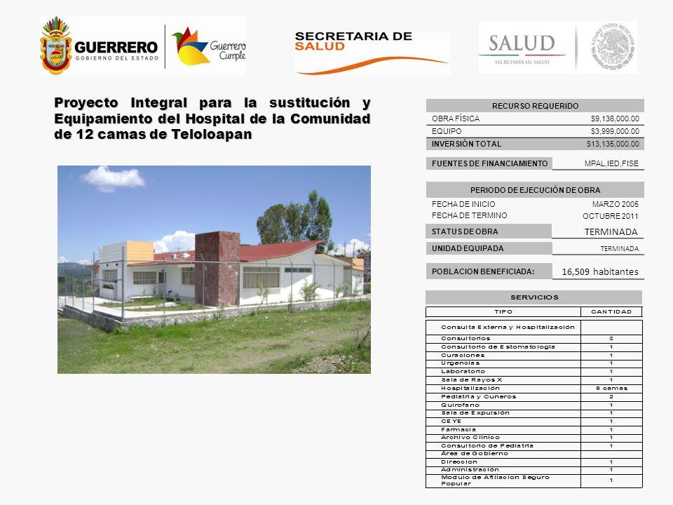 STATUS DE OBRA TERMINADA UNIDAD EQUIPADA TERMINADA Proyecto Integral para la sustitución y Equipamiento del Hospital de la Comunidad de 12 camas de Te