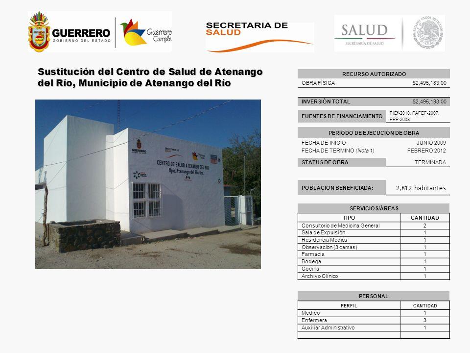 SERVICIOS/ÁREAS TIPOCANTIDAD Consultorio de Medicina General2 Sala de Expulsión1 Residencia Medica1 Observación (3 camas)1 Farmacia1 Bodega1 Cocina1 A