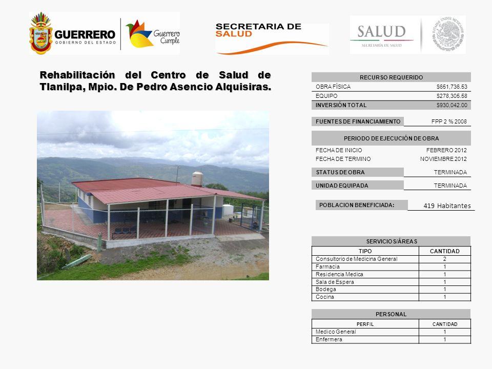 STATUS DE OBRA TERMINADA UNIDAD EQUIPADA TERMINADA Proyecto Integral para la sustitución y Equipamiento del Hospital de la Comunidad de 12 camas de Teloloapan POBLACION BENEFICIADA: 16,509 habitantes RECURSO REQUERIDO OBRA FÍSICA$9,136,000.00 EQUIPO$3,999,000.00 INVERSIÓN TOTAL$13,135,000.00 FUENTES DE FINANCIAMIENTOMPAL,IED,FISE PERIODO DE EJECUCIÓN DE OBRA FECHA DE INICIO MARZO 2005 FECHA DE TERMINOOCTUBRE 2011