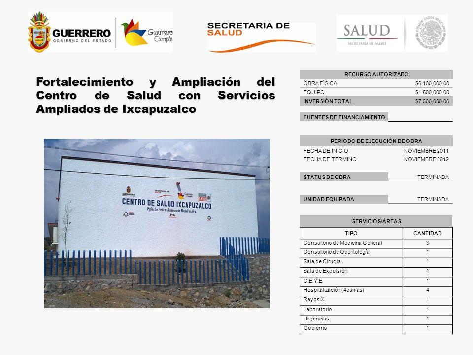 Fortalecimiento y Ampliación del Centro de Salud con Servicios Ampliados de Ixcapuzalco RECURSO AUTORIZADO OBRA FÍSICA$6,100,000.00 EQUIPO$1,500,000.0