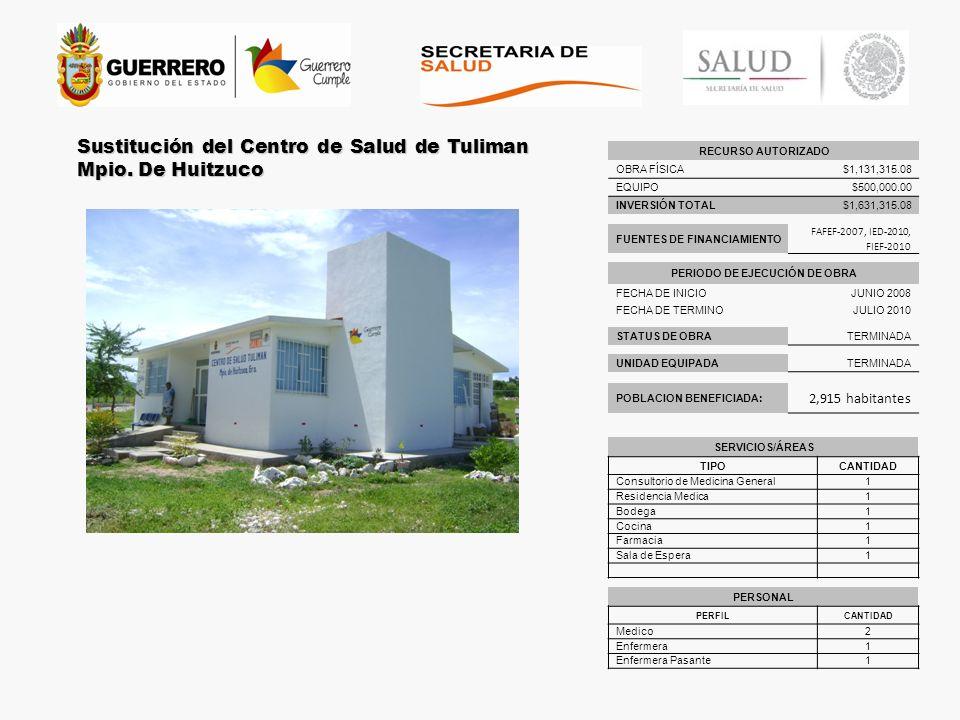 RECURSO AUTORIZADO OBRA FÍSICA $3,750,000.00 INVERSIÓN TOTAL$3,750,000.00 PERIODO DE EJECUCIÓN DE OBRA FECHA DE INICIOMAYO 2012 FECHA DE TERMINOENERO 2013 STATUS DE OBRATERMINADA Sustitución de Centro de Salud de dos Núcleos Básicos en Cuetzala del Progreso, Mpio.