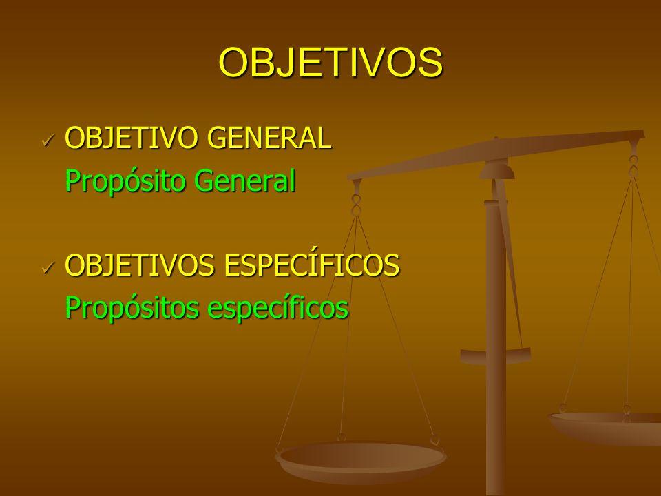 OBJETIVOS OBJETIVO GENERAL OBJETIVO GENERAL Propósito General OBJETIVOS ESPECÍFICOS OBJETIVOS ESPECÍFICOS Propósitos específicos