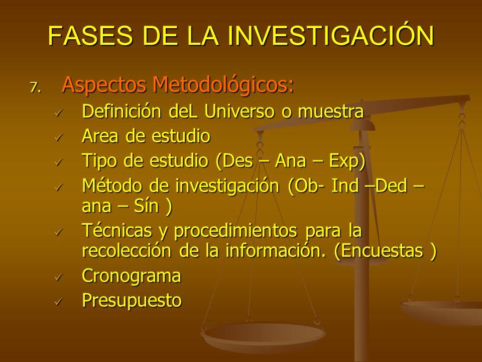 FASES DE LA INVESTIGACIÓN 7. Aspectos Metodológicos: Definición deL Universo o muestra Definición deL Universo o muestra Area de estudio Area de estud