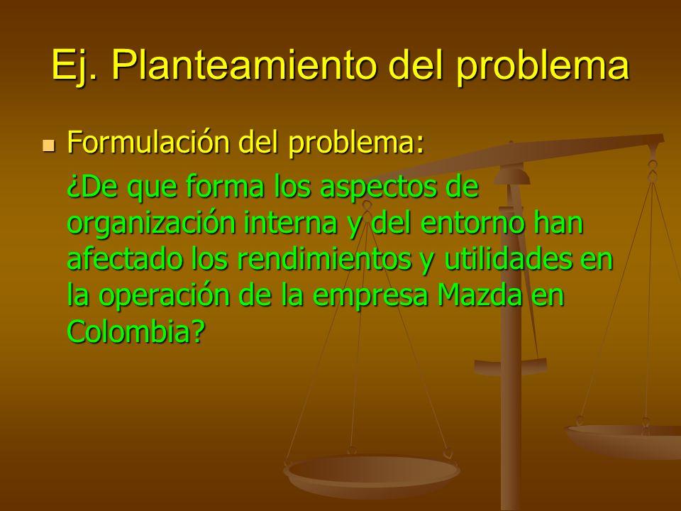 Ej. Planteamiento del problema Formulación del problema: Formulación del problema: ¿De que forma los aspectos de organización interna y del entorno ha