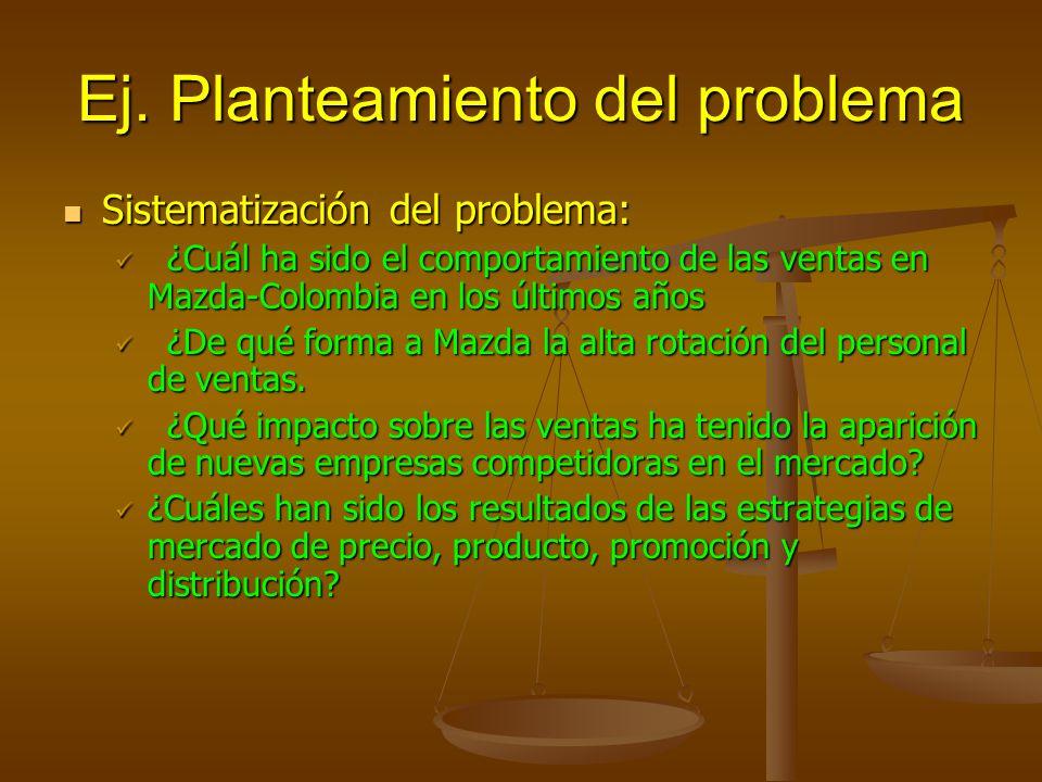 Ej. Planteamiento del problema Sistematización del problema: Sistematización del problema: ¿Cuál ha sido el comportamiento de las ventas en Mazda-Colo