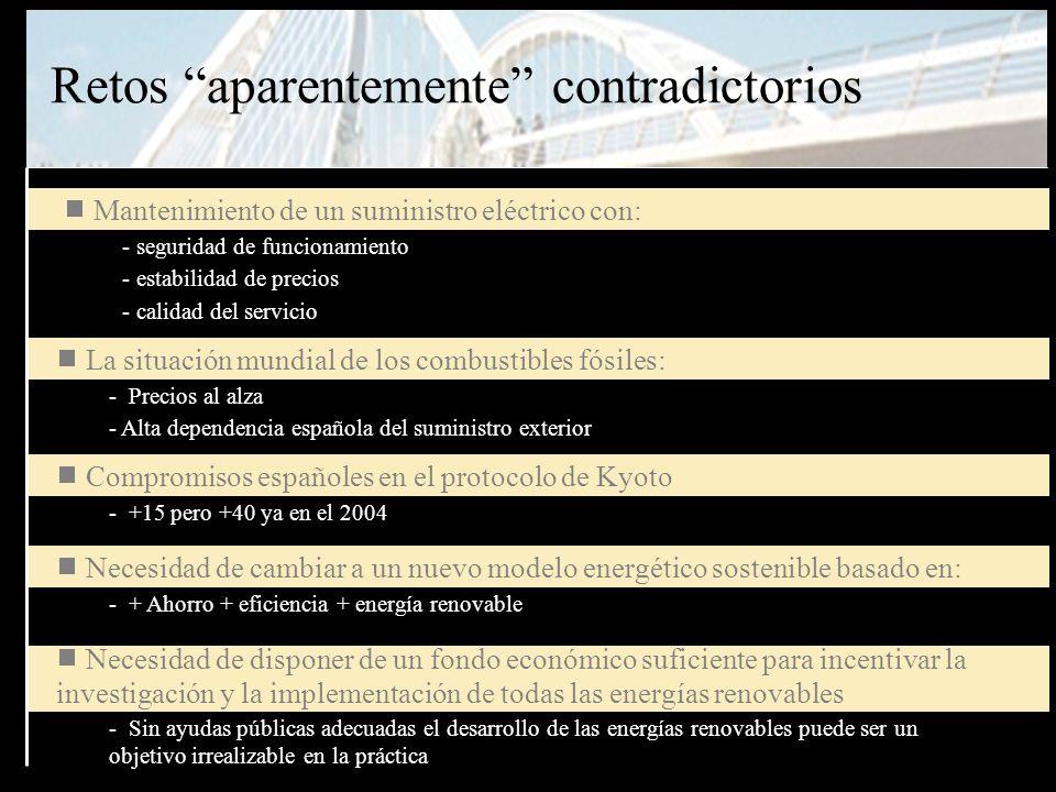 Si extrapolamos la participación de Iberdrola y Endesa a toda la energía nuclear en España, se está generando una menor dotación a la amortización de 243,5 M anuales Ésta menor dotación a la amortización se traduce en un mayor beneficio de las compañías que poseen energía nuclear y en consecuencia un aumento de la recaudación del impuesto sobre beneficios recaudado por el Gobierno Menor dotación a la amortización de la energía nuclear en España Incremento del Impuesto de beneficios (35%) 243,5 M85,2 M Plan Puente Datos complementarios