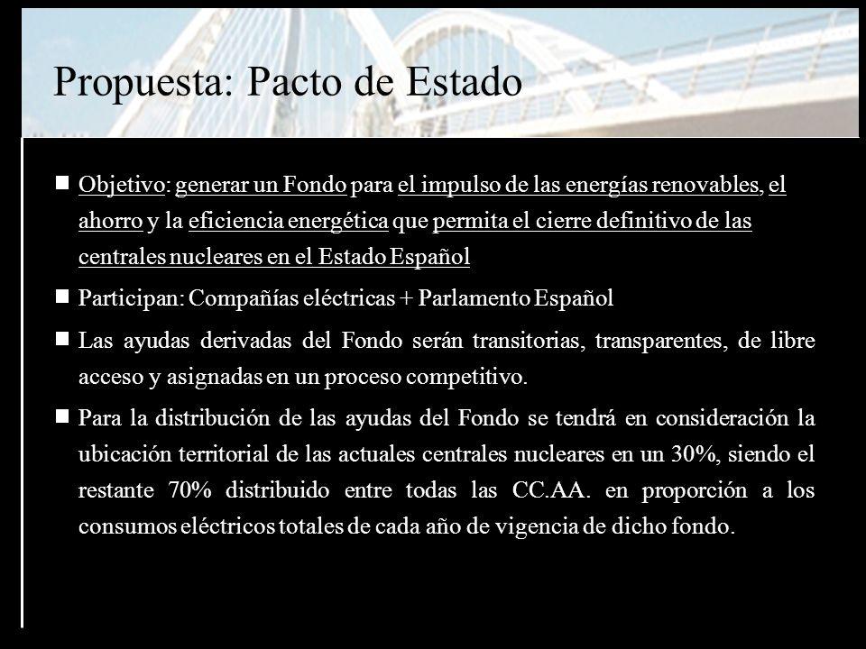 PLAN PUENTE DE LA ENERGÍA NUCLEAR A LAS ENERGÍAS RENOVABLES Propuesta de estrategia de la Dirección General de Políticas Ambientales y Sostenibilidad Generalidad de Cataluña Departamento de Medio ambiente y Vivienda