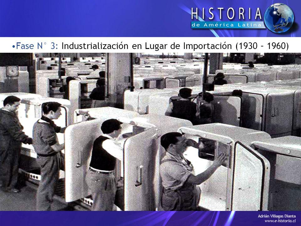 Fase N° 3: Industrialización en Lugar de Importación (1930 – 1960)