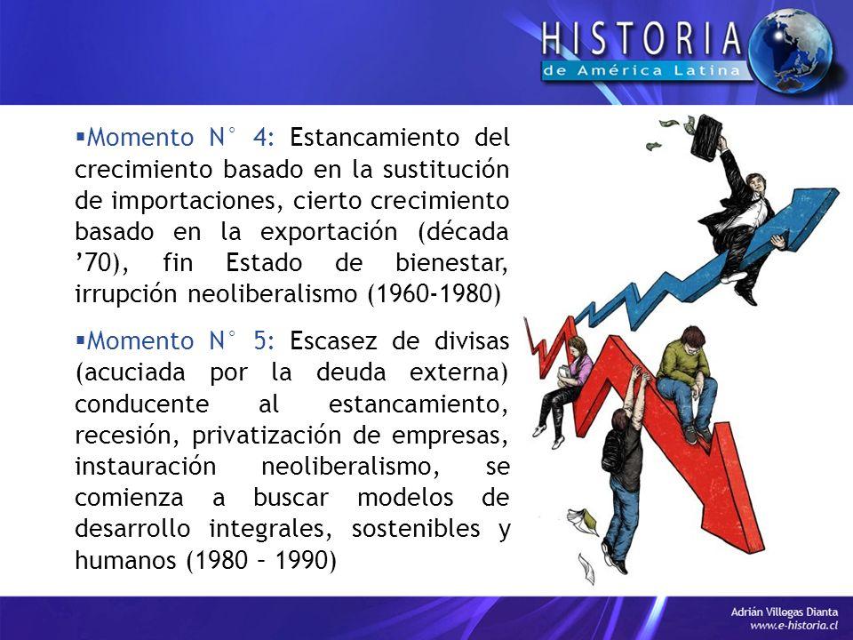 Momento N° 4: Estancamiento del crecimiento basado en la sustitución de importaciones, cierto crecimiento basado en la exportación (década 70), fin Estado de bienestar, irrupción neoliberalismo (1960-1980) Momento N° 5: Escasez de divisas (acuciada por la deuda externa) conducente al estancamiento, recesión, privatización de empresas, instauración neoliberalismo, se comienza a buscar modelos de desarrollo integrales, sostenibles y humanos (1980 – 1990)