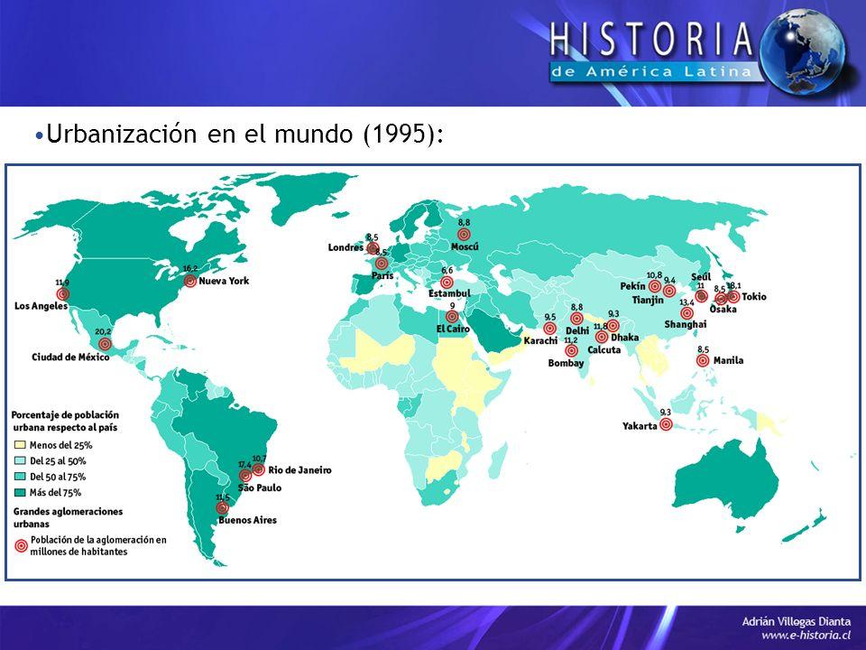 Urbanización en el mundo (1995):