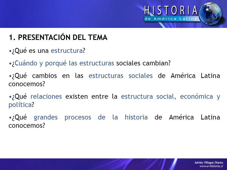 1.PRESENTACIÓN DEL TEMA ¿Qué es una estructura. ¿Cuándo y porqué las estructuras sociales cambian.