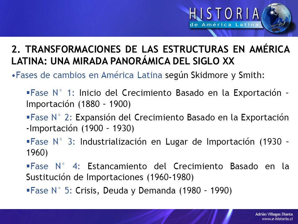 2. TRANSFORMACIONES DE LAS ESTRUCTURAS EN AMÉRICA LATINA: UNA MIRADA PANORÁMICA DEL SIGLO XX Fases de cambios en América Latina según Skidmore y Smith