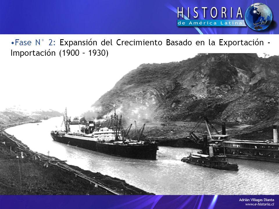 Fase N° 2: Expansión del Crecimiento Basado en la Exportación - Importación (1900 – 1930)
