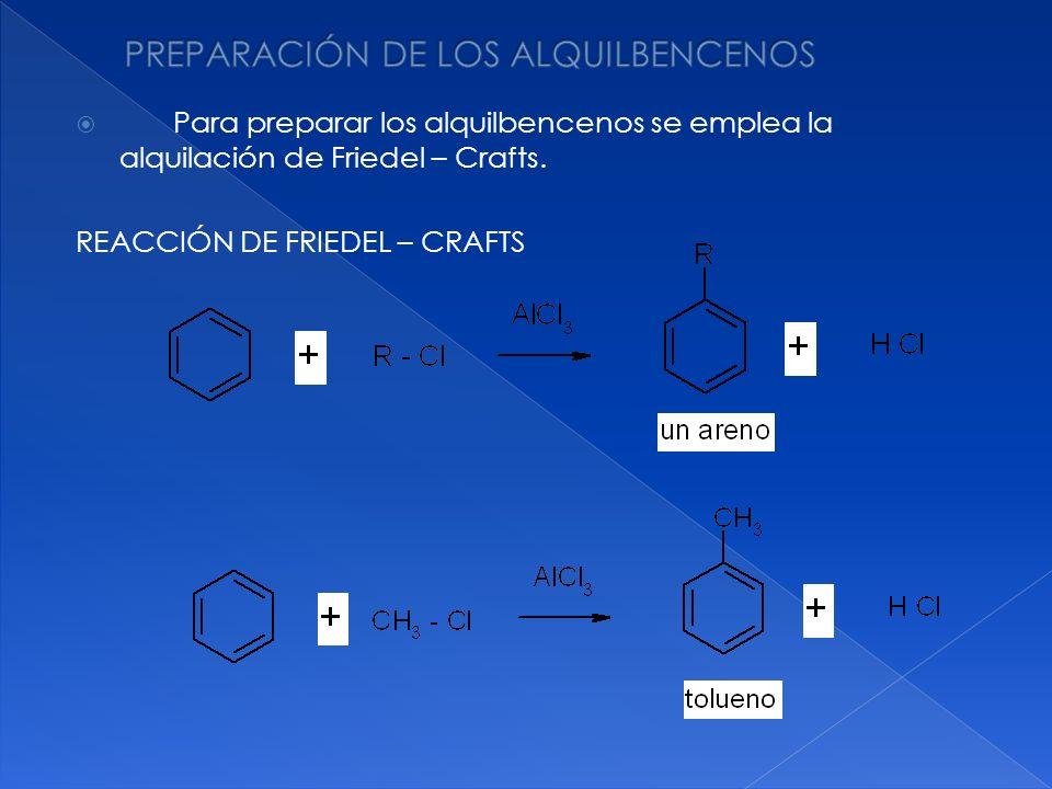 Para preparar los alquilbencenos se emplea la alquilación de Friedel – Crafts. REACCIÓN DE FRIEDEL – CRAFTS