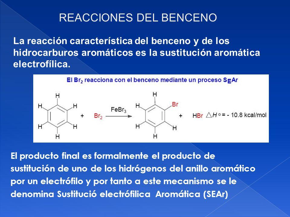 El producto final es formalmente el producto de sustitución de uno de los hidrógenos del anillo aromático por un electrófilo y por tanto a este mecani
