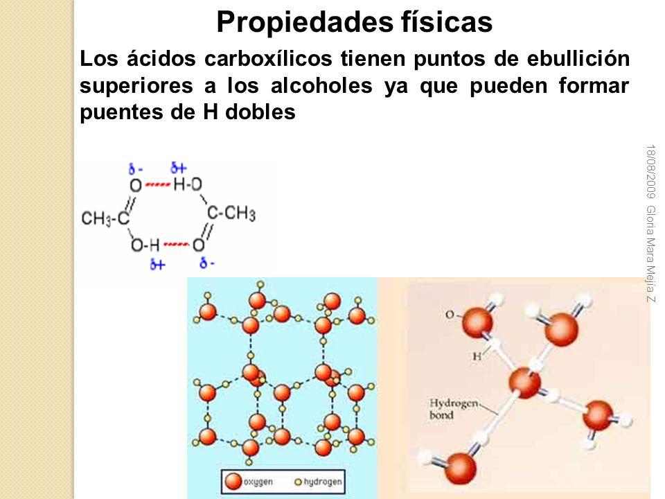 Propiedades físicas Los ácidos carboxílicos tienen puntos de ebullición superiores a los alcoholes ya que pueden formar puentes de H dobles 18/08/2009