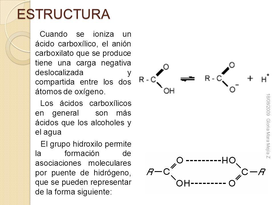 ESTRUCTURA Cuando se ioniza un ácido carboxílico, el anión carboxilato que se produce tiene una carga negativa deslocalizada y compartida entre los do